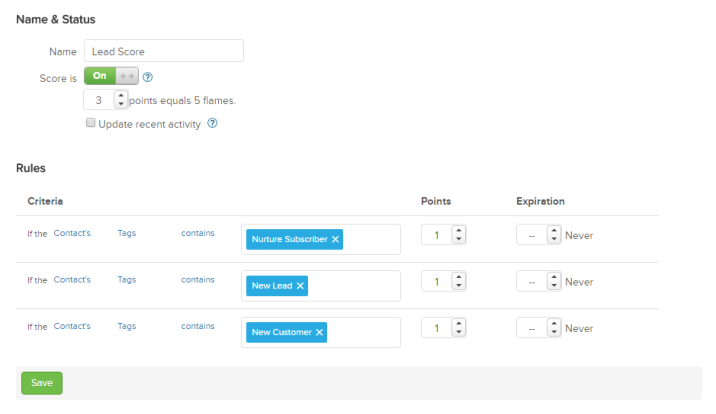 Default lead scoring settings in Infusionsoft